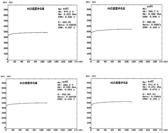 测试每次试验后压敏电阻的表面温度(3分钟以内)
